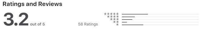 22bet IOS reviews