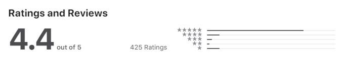 Bet365 IOS reviews