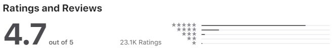Betway Appstore reviews