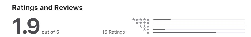 Casumo appstore reviews