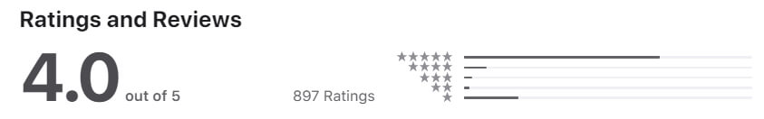Novibet Appstore reviews
