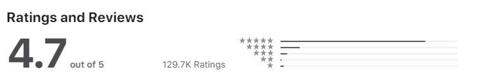 Paddy Power IOS app reviews