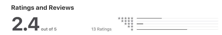 Spincasino appstore reviews