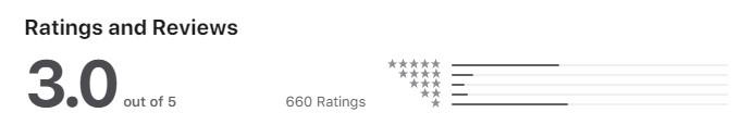 Unibet IOS app reviews