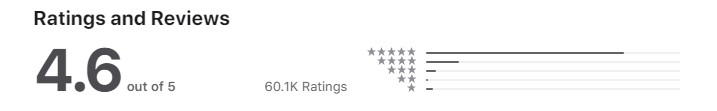William Hill reviews on appstore